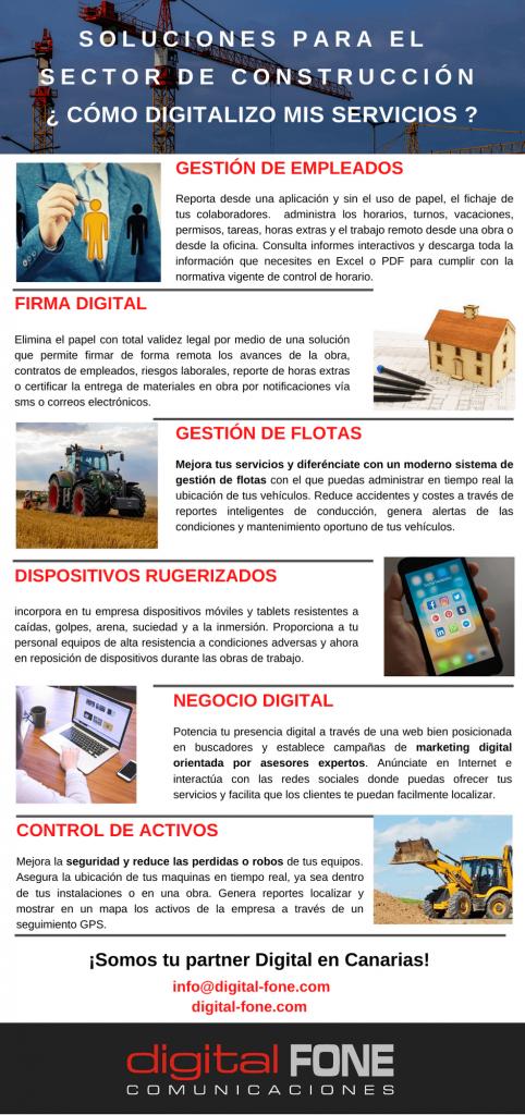 infografía Digital Fone, empresas de construcción canarias, sector de la construcción canarias, Construcción tenerife, construcción Gran Canaria,